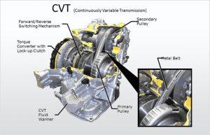 common transmission problems - CVT